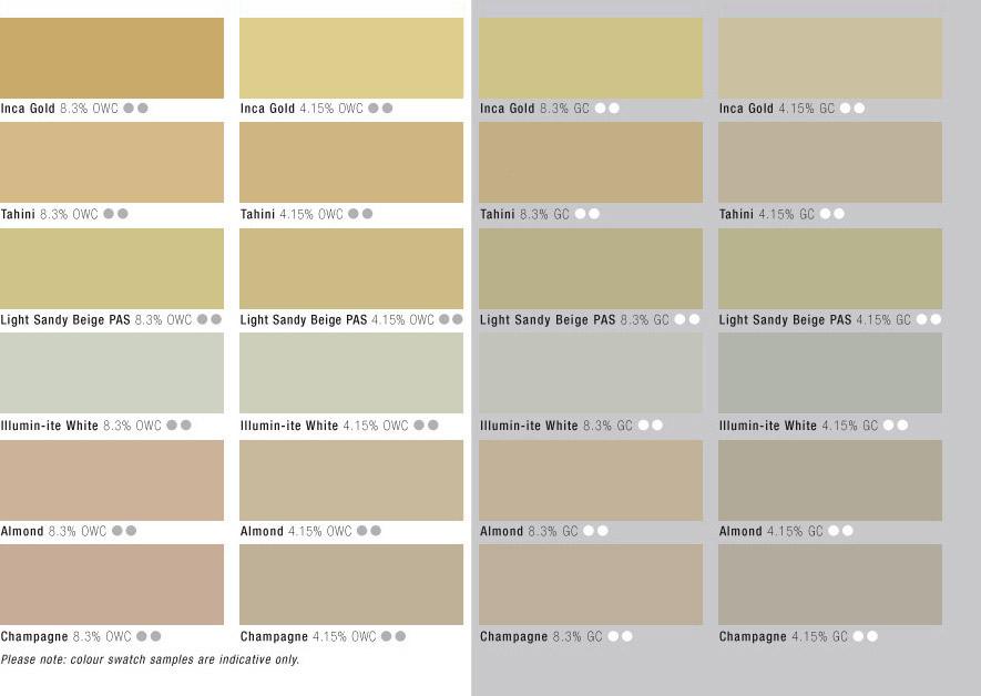 Abilox Colour Specifier Page 6